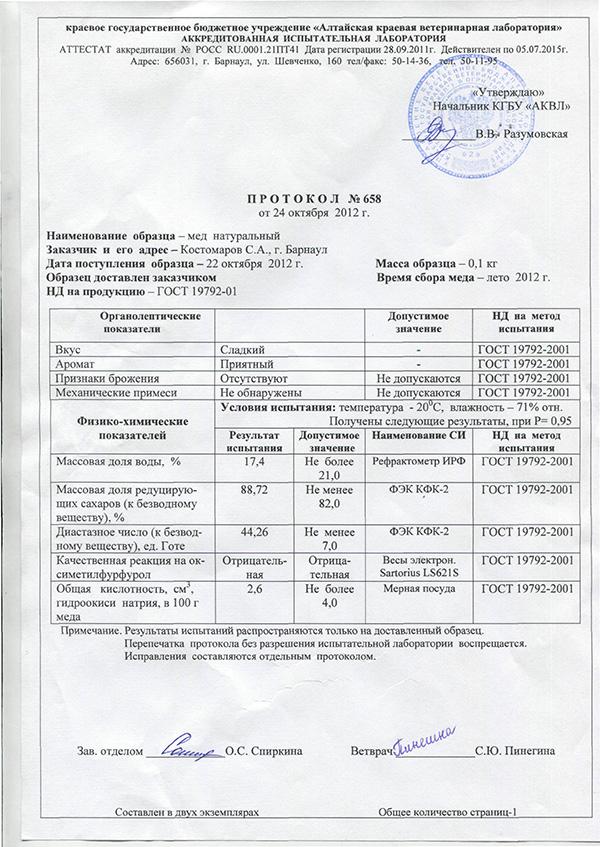 Протокол испытаний Чарышского мёда
